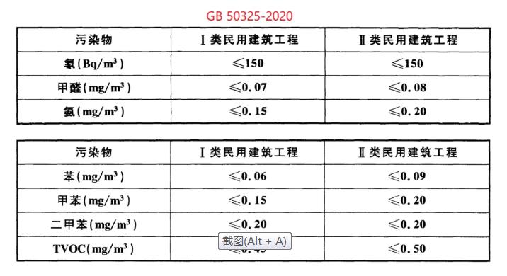 GB 50325-2020新标准
